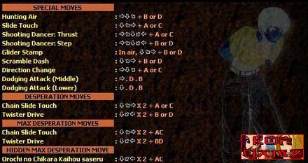 KOF 2002 (Todos los movimientos + especiales)